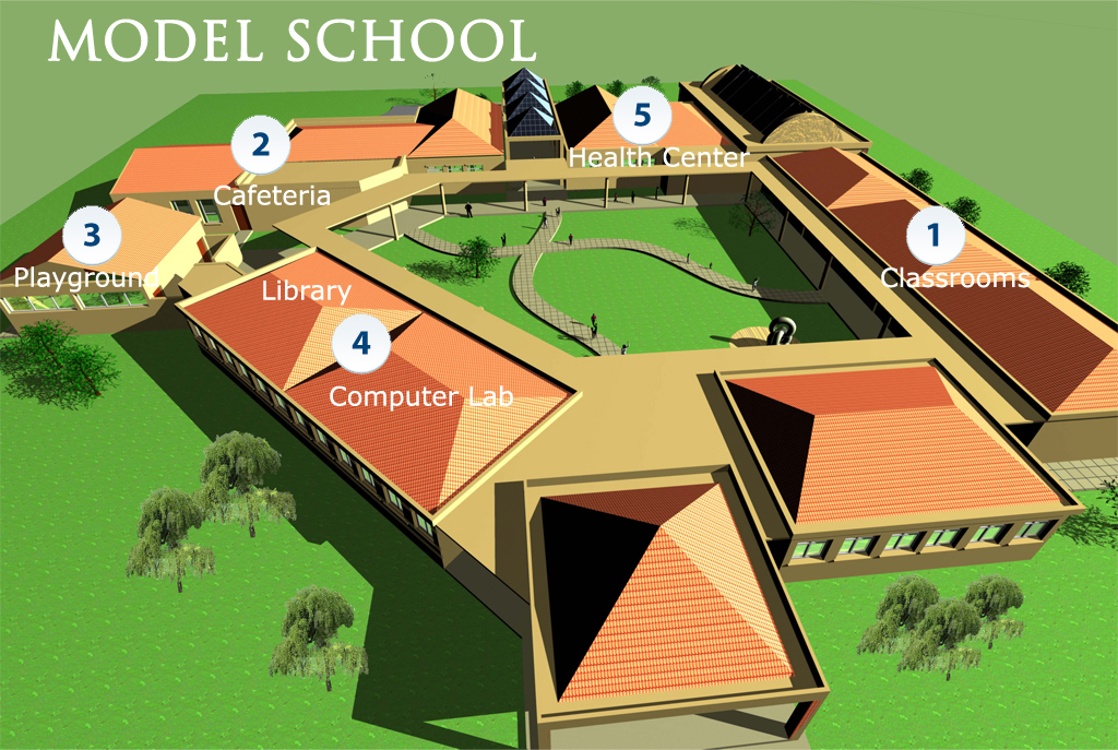 model-school-with-labels